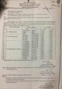 Wild animal deaths: No new transit infrastructure in Assam sans NBW nod 1