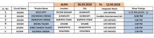 Alifa finally hits theatres across Assam on Friday 1