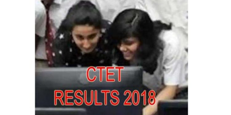 CTET results