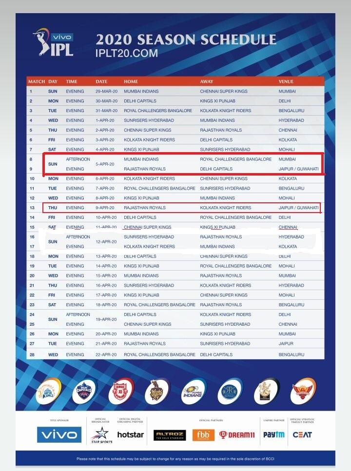 IPL 2020 schedule out, Guwahati still not a confirmed venue 1