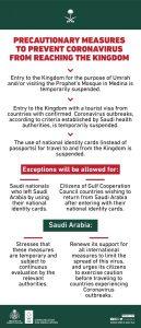 Coronavirus terror: Saudi Arabia suspends pilgrims' entry 1