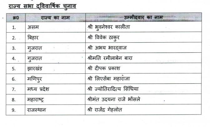 Rajya Sabha polls: BJP ticket for Assam's Bhubaneswar Kalita, Manipur's Liyeseba Maharaja 4
