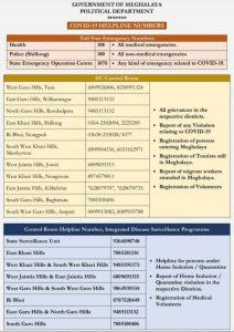 Meghalaya opens helpline numbers amid COVID-19 threat 4