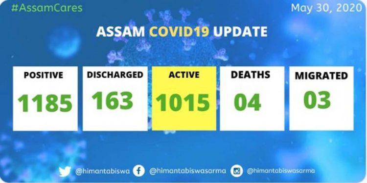 COVID Assam update