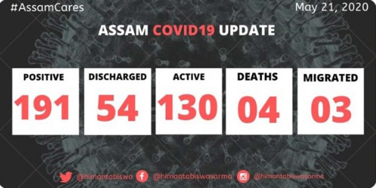 6 more COVID19 patients discharged from hospitals in Assam 1