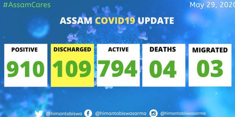 COVID-19 Assam update: Six patients discharged from hospitals 1