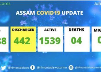 COVID19 Assam update 1