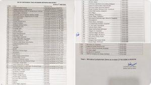 Assam: 99 containment zones in Guwahati 1