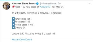 Assam registers 22 new COVID-19 cases; total mounts to 1361 2