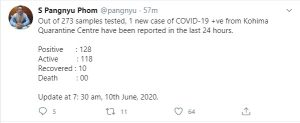 Nagaland records one more COVID-19 case; total rises to 128 2
