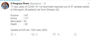 Nagaland records 17 new COVID-19 cases; total mounts to 147 1