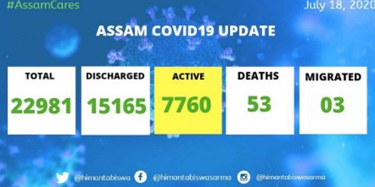 COVID19 Assam