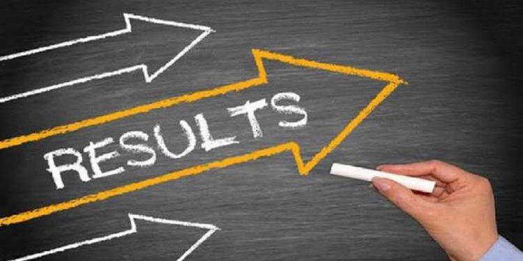 CISCE exam results