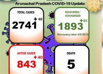 Arunachal Pradesh COVID19 update