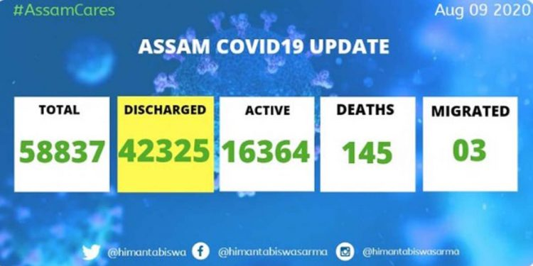 Assam COVID19 discharged