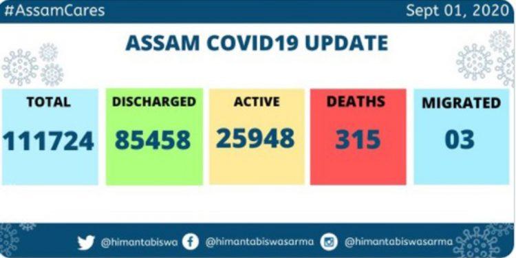 Assam COVID19 positive