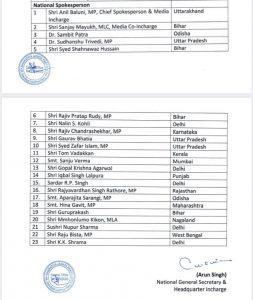Assam's Dilip Saikia, Nagaland's M Kikon, M Chuba Ao in JP Nadda's central BJP team; Ram Madhav out 2