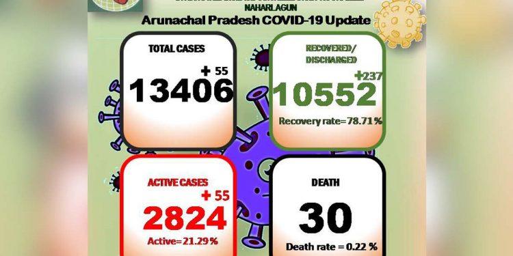 COVID19 tally in Arunachal Pradesh reaches 13,406 1