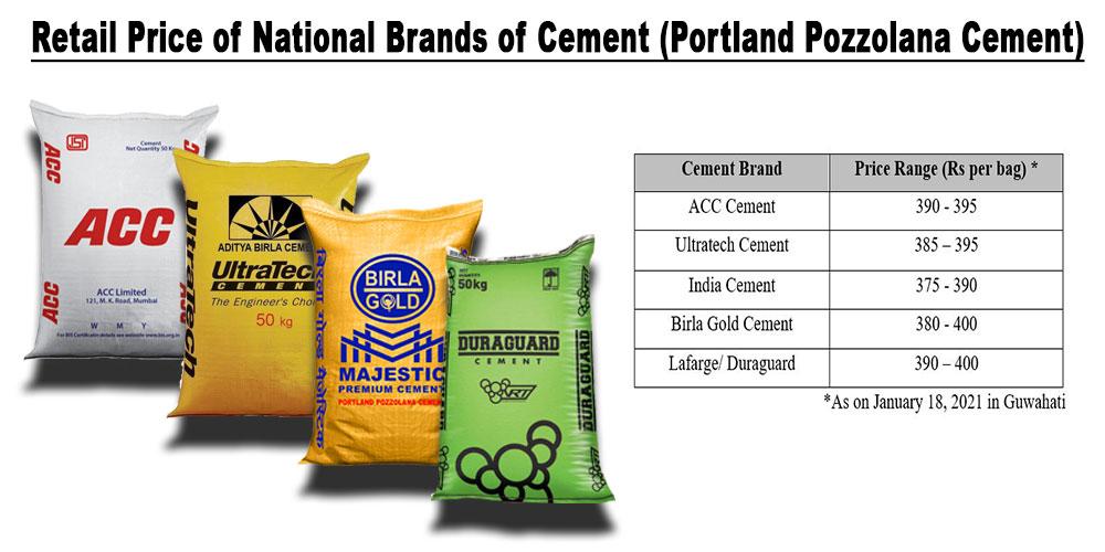 Topcem Cement 'costlier' than national cement brands in Guwahati retail market 4