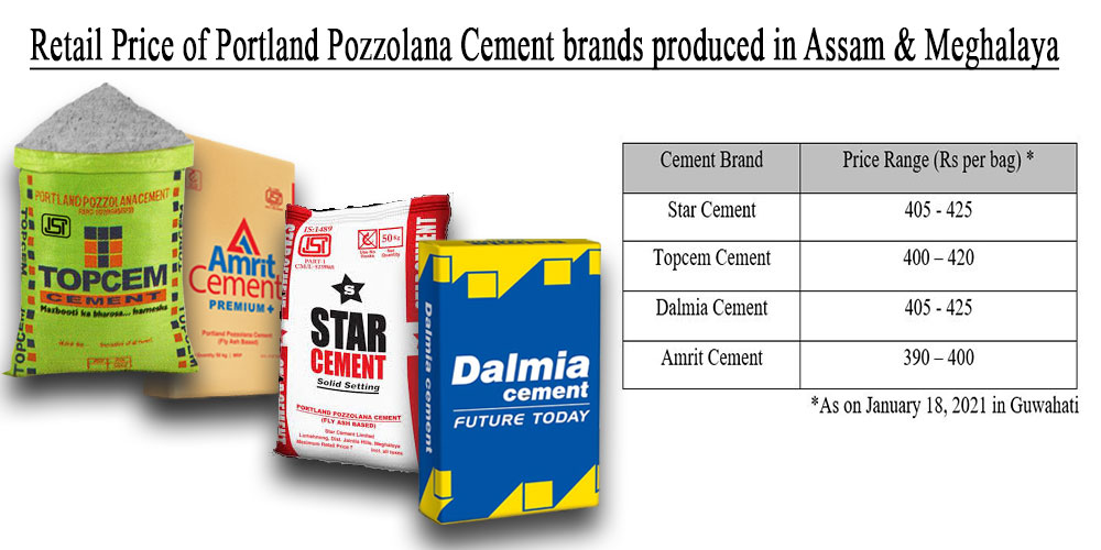 Topcem Cement 'costlier' than national cement brands in Guwahati retail market 5