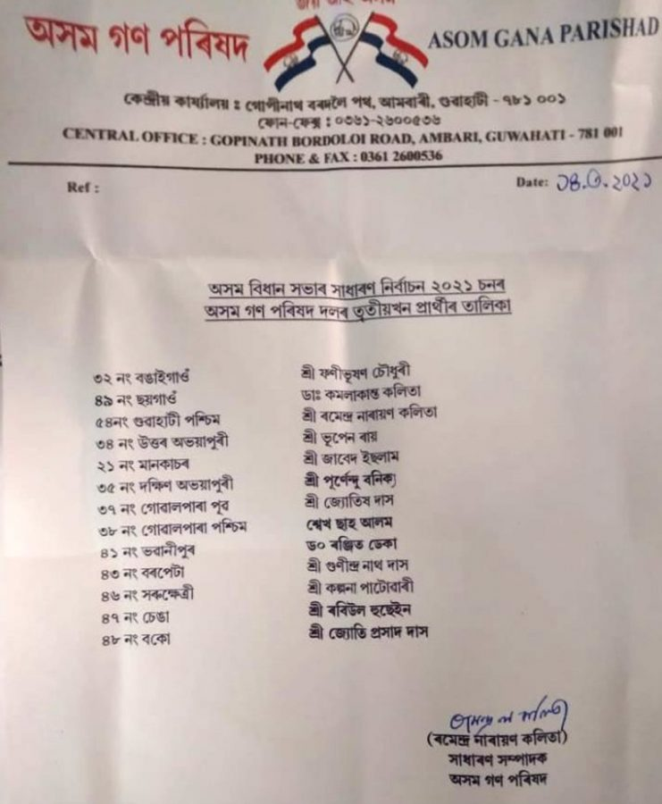 Assam Assembly elections: AGP releases third list of 13 candidates 1