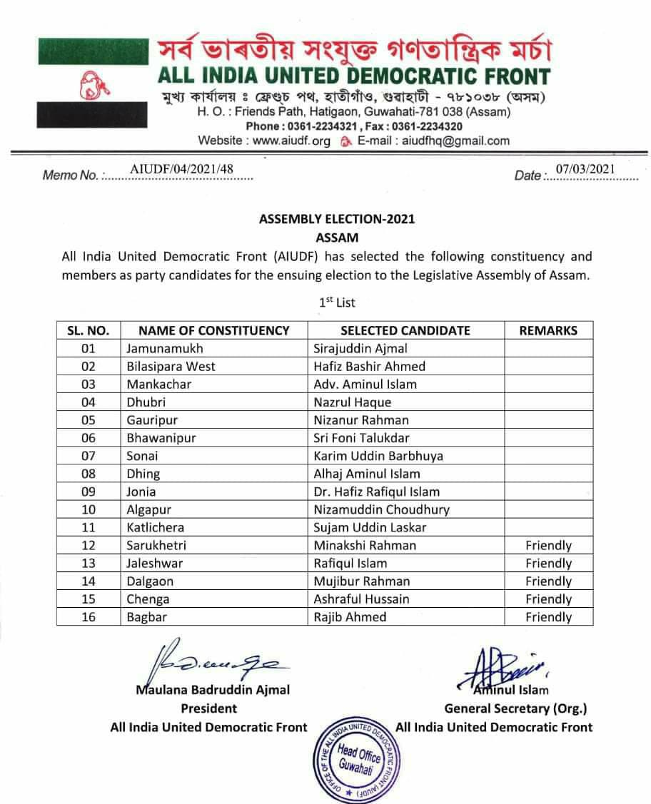 Assam Assembly elections: AIUDF releases first list of 16 candidates 1