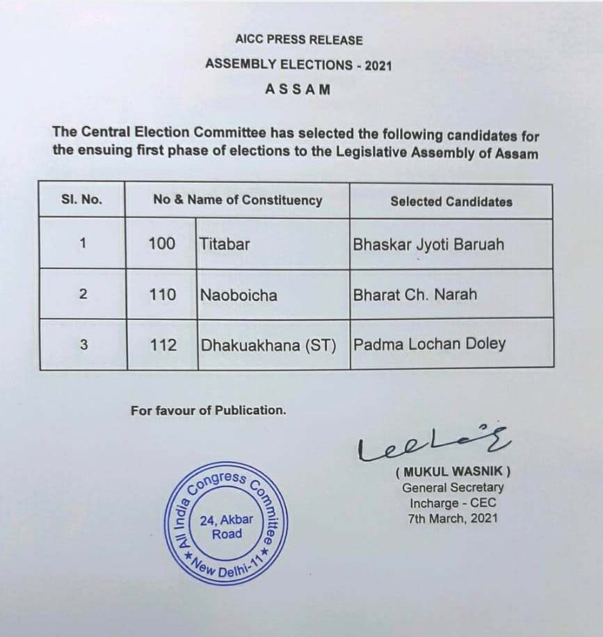 Assam Assembly elections: Congress releases 2nd list of candidates for Titabor, Naoboicha, Dhakuakhana 1