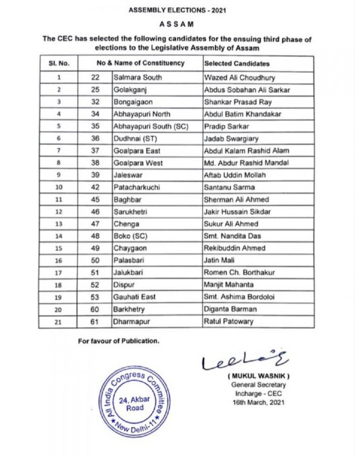 Assam Assembly elections: Congress releases list of candidates for third phase of polls 5