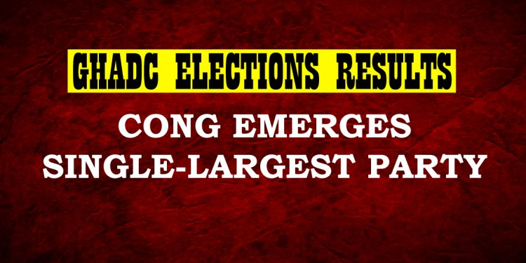 Meghalaya: Final results of GHADC elections out, Congress emerges single-largest party 1
