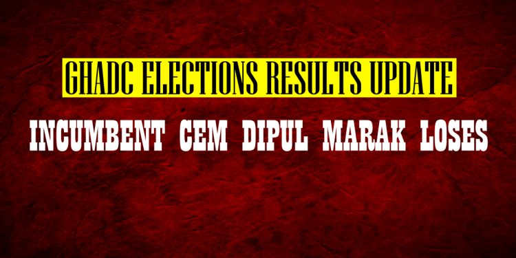 GHADC elections results: Close fight between Congress and NPP in Meghalaya, incumbent CEM Dipul Marak loses 1