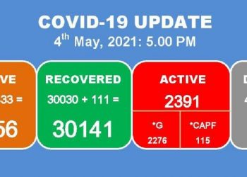 Manipur: 433 new COVID-19 cases detected, 2 deaths reported 4