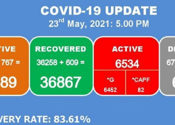 Manipur: 14 more COVID-19 patients die, 767 new cases detected 1