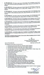 Assam government effects major reshuffle in forest department; IFS, AFS officers transferred 6