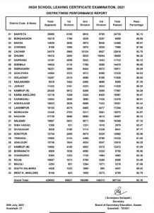 Assam board declares HSLC Examination 2021 results 5