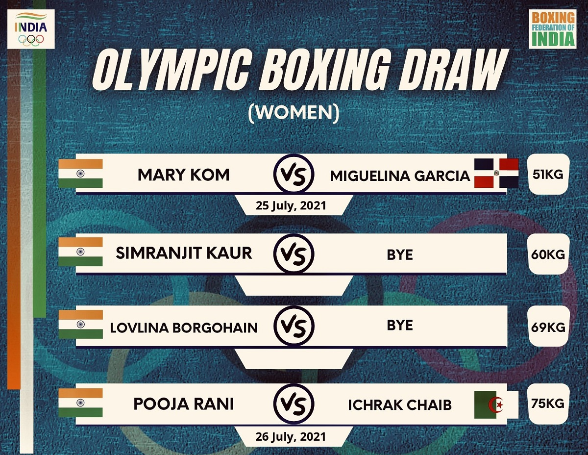 Tokyo Olympics: Assam boxer Lovlina Borgohain gets bye in 1st round, to face Germany's Nadine Apetz in pre-quarters 5