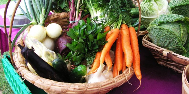 Few important points about production of fruits and vegetables: Based on FAO's publication 1